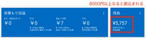 GoogleAdsense 管理画面 見積もり収益